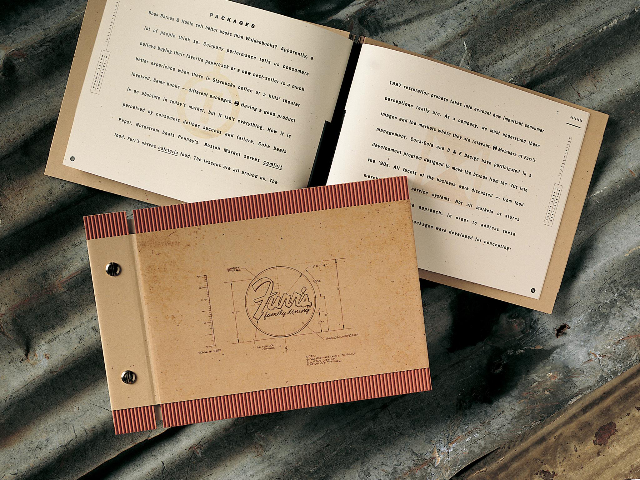 archive_design_furrs
