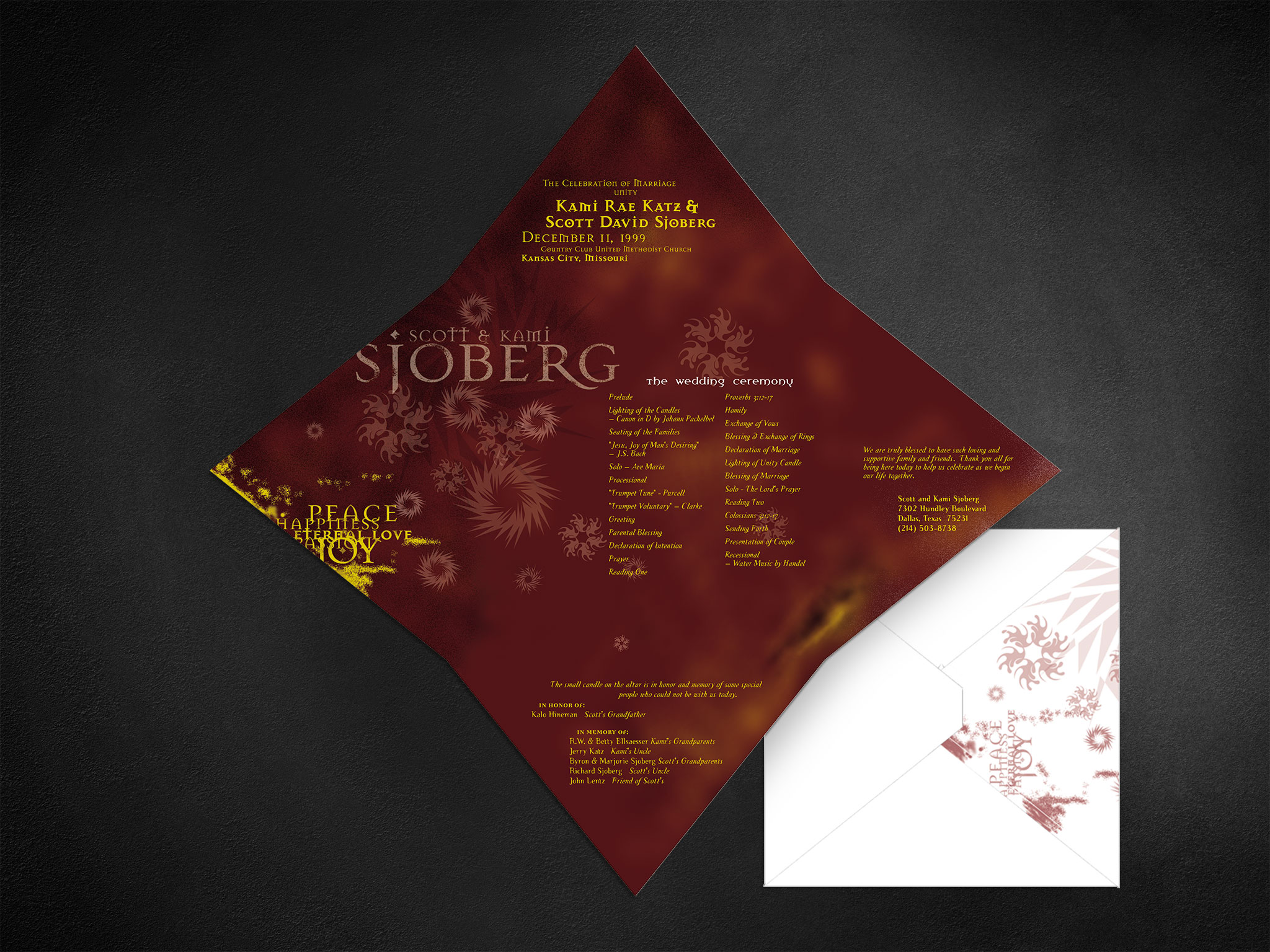archive_design_sjoberg